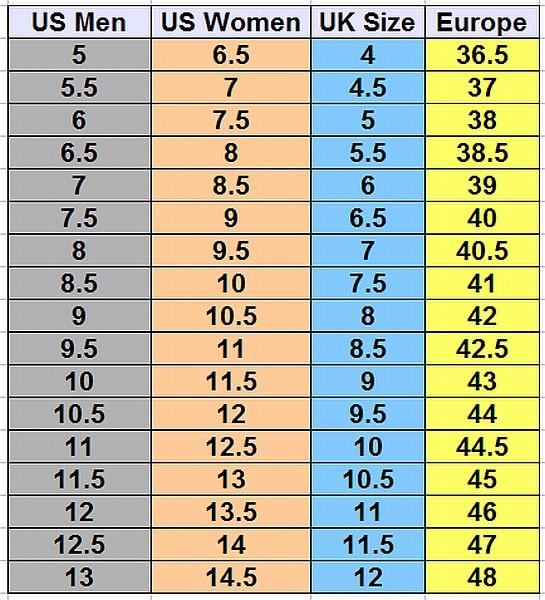 Nike Shoes Size Chart India